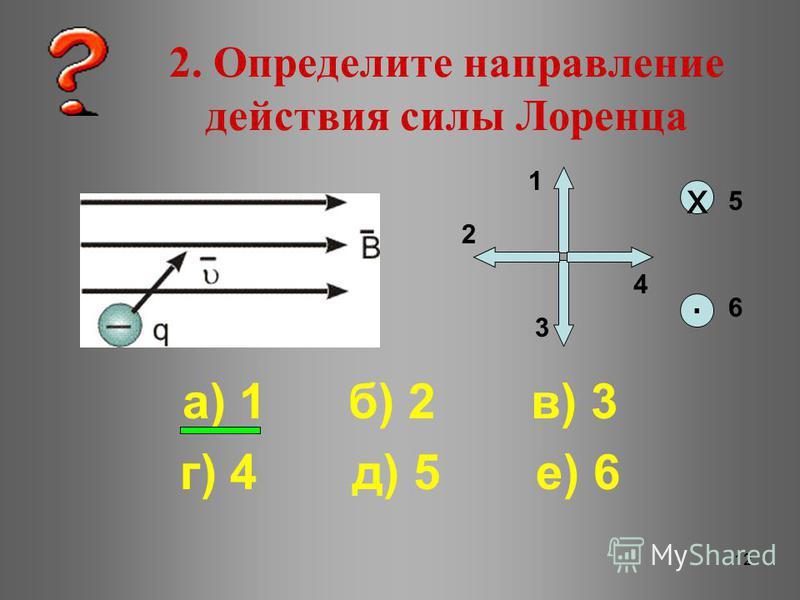 12 2. Определите направление действия силы Лоренца х 1 2 3 4 5 6 а) 1 б) 2 в) 3 г) 4 д) 5 е) 6