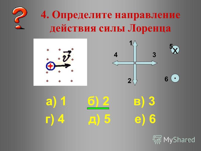 14 4. Определите направление действия силы Лоренца а) 1 б) 2 в) 3 г) 4 д) 5 е) 6 х 1 3 2 4 5 6