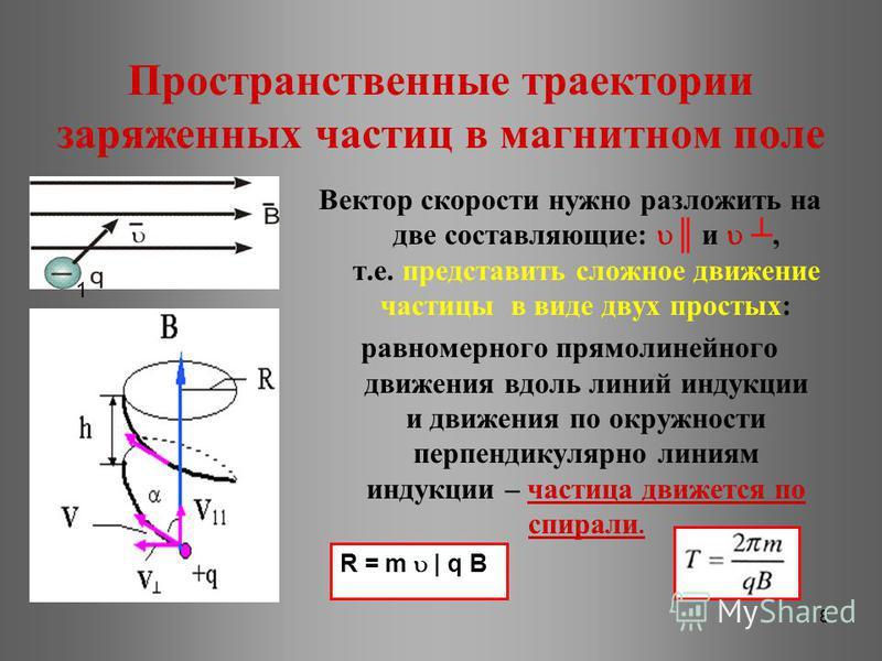 8 Пространственные траектории заряженных частиц в магнитном поле Вектор скорости нужно разложить на две составляющие: и, т.е. представить сложное движение частицы в виде двух простых: равномерного прямолинейного движения вдоль линий индукции и движен