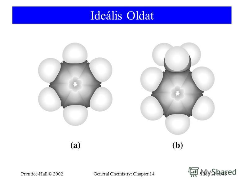 Prentice-Hall © 2002General Chemistry: Chapter 14Slide 11 of 46 Ideális Oldat