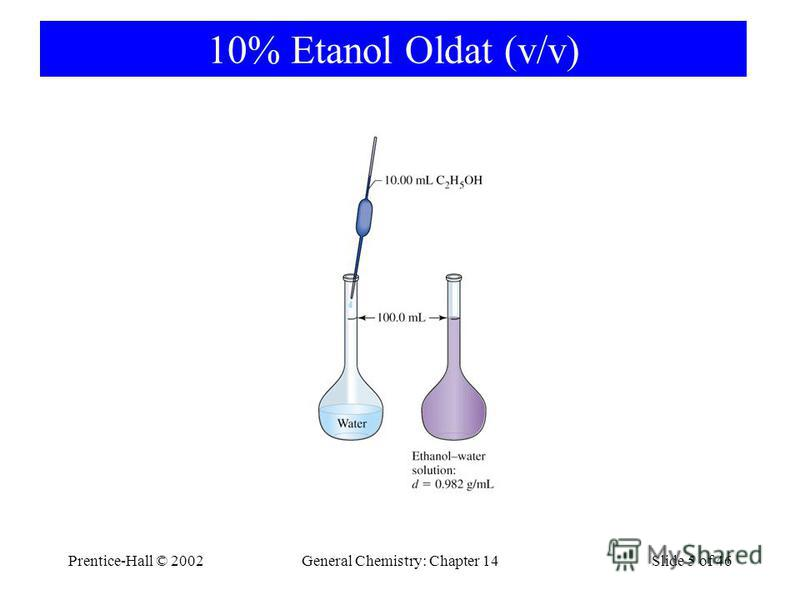 Prentice-Hall © 2002General Chemistry: Chapter 14Slide 5 of 46 10% Etanol Oldat (v/v)