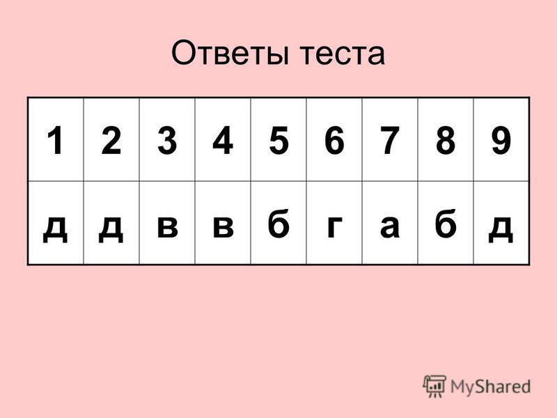 Ответы теста 123456789 ддввбгабд