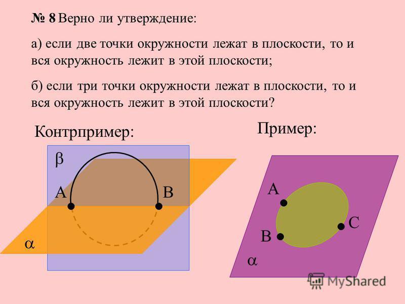 8 Верно ли утверждение: а) если две точки окружности лежат в плоскости, то и вся окружность лежит в этой плоскости; б) если три точки окружности лежат в плоскости, то и вся окружность лежит в этой плоскости? Пример: АВ Контрпример: А В С