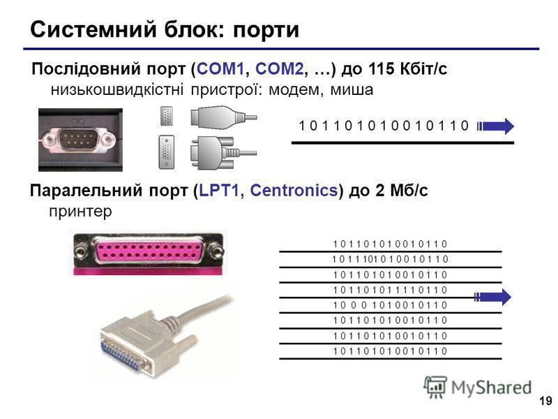 19 Системний блок: порти Послідовний порт (COM1, COM2, …) до 115 Кбіт/с низькошвидкістні пристрої: модем, миша 1 0 1 1 0 1 0 1 0 0 1 0 1 1 0 Паралельний порт (LPT1, Centronics) до 2 Мб/с принтер 1 0 1 1 0 1 0 1 0 0 1 0 1 1 0 1 0 1 1 101 0 1 0 0 1 0 1