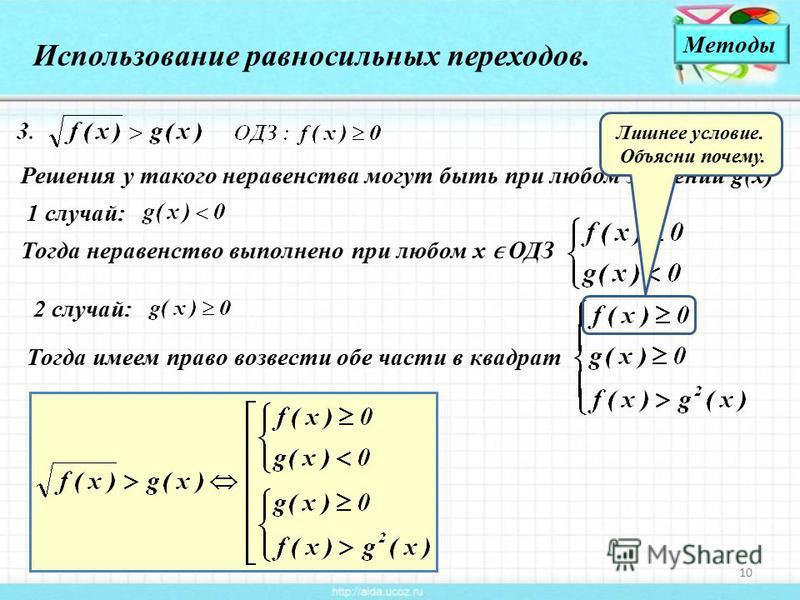 10 Использование равносильных переходов. Тогда неравенство выполнено при любом х ОДЗ Решения у такого неравенства могут быть при любом значении g(x) 1 случай: 2 случай: Тогда имеем право возвести обе части в квадрат Лишнее условие. Объясни почему. Ме