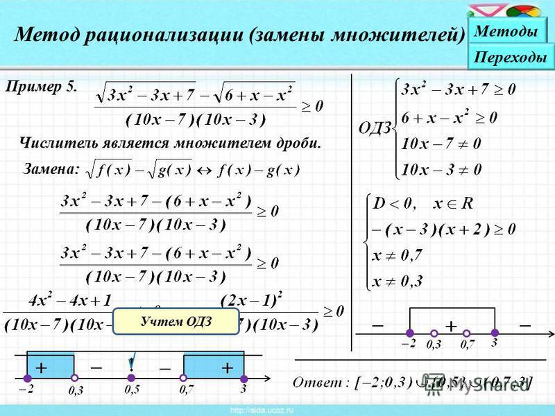 Пример 5. Метод рационализации (замены множителей) Замена: Числитель является множителем дроби. Учтем ОДЗ Методы Переходы