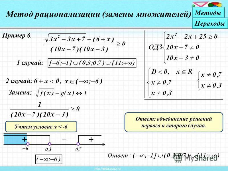Пример 6. Метод рационализации (замены множителей) 2 случай: Замена: 1 случай: Ответ: объединение решений первого и второго случая. Методы Переходы Учтем условие х < -6