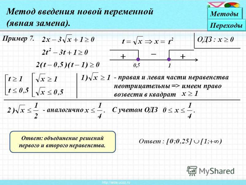 Пример 7. Метод введения новой переменной (явная замена). - правая и левая части неравенства неотрицательны => имеем право возвести в квадрат - аналогичноС учетом ОДЗ Ответ: объединение решений первого и второго неравенства. Методы Переходы