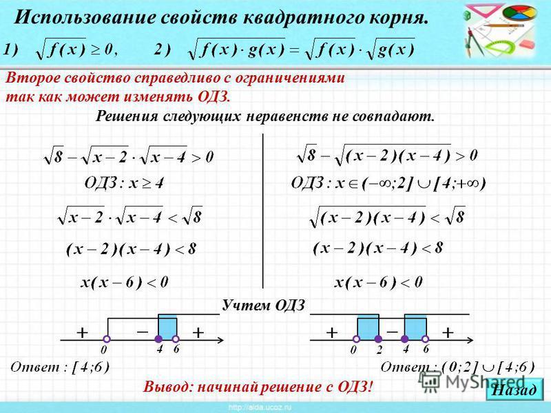 Использование свойств квадратного корня. Второе свойство справедливо с ограничениями так как может изменять ОДЗ. Решения следующих неравенств не совпадают. Учтем ОДЗ Вывод: начинай решение с ОДЗ! Назад