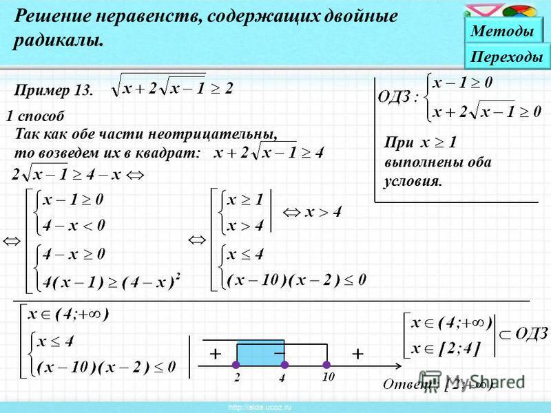 При выполнены оба условия. Пример 13. 1 способ Решение неравенств, содержащих двойные радикалы. Так как обе части неотрицательны, то возведем их в квадрат: Методы Переходы