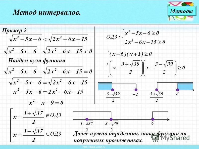 5 Метод интервалов. Пример 2. Найдем нули функции Далее нужно определить знаки функции на полученных промежутках. Методы