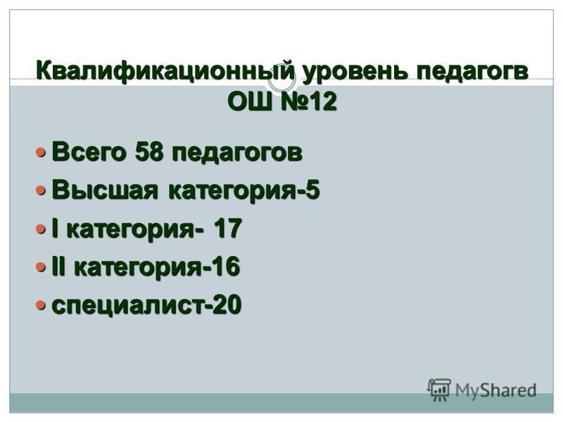 Квалификационный уровень педагог в ОШ 12 Всего 58 педагогов Всего 58 педагогов Высшая категория-5 Высшая категория-5 І категория- 17 І категория- 17 ІІ категория-16 ІІ категория-16 специалист-20 специалист-20