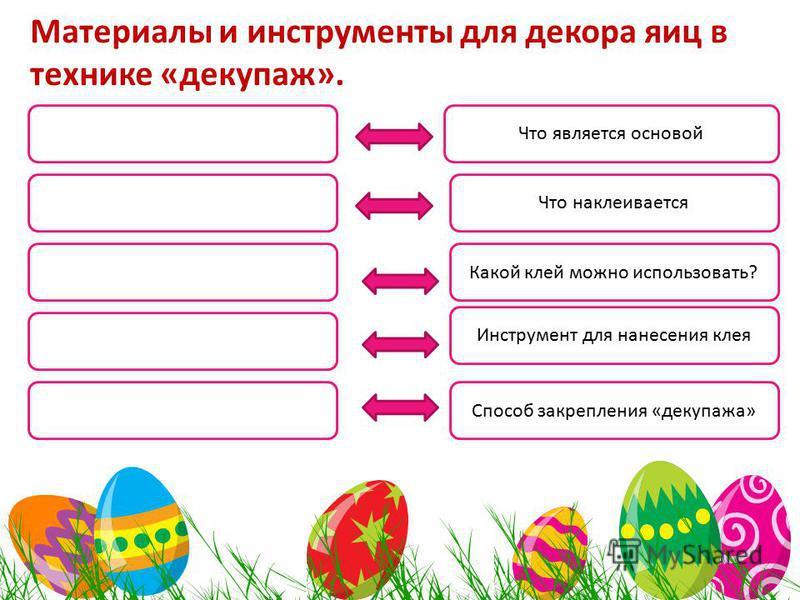 Материалы и инструменты для декора яиц в технике «декупаж». Что является основой Что наклеивается Какой клей можно использовать? Инструмент для нанесения клея Способ закрепления «декупажа»