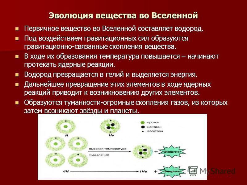 Эволюция вещества во Вселенной Первичное вещество во Вселенной составляет водород. Первичное вещество во Вселенной составляет водород. Под воздействием гравитационных сил образуются гравитационно-связанные скопления вещества. Под воздействием гравита