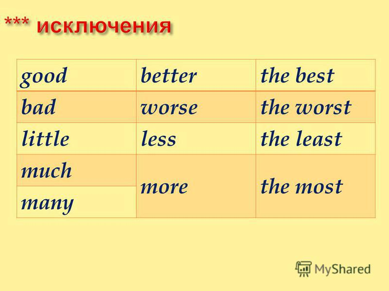 goodbetterthe best badworsethe worst littlelessthe least much morethe most many
