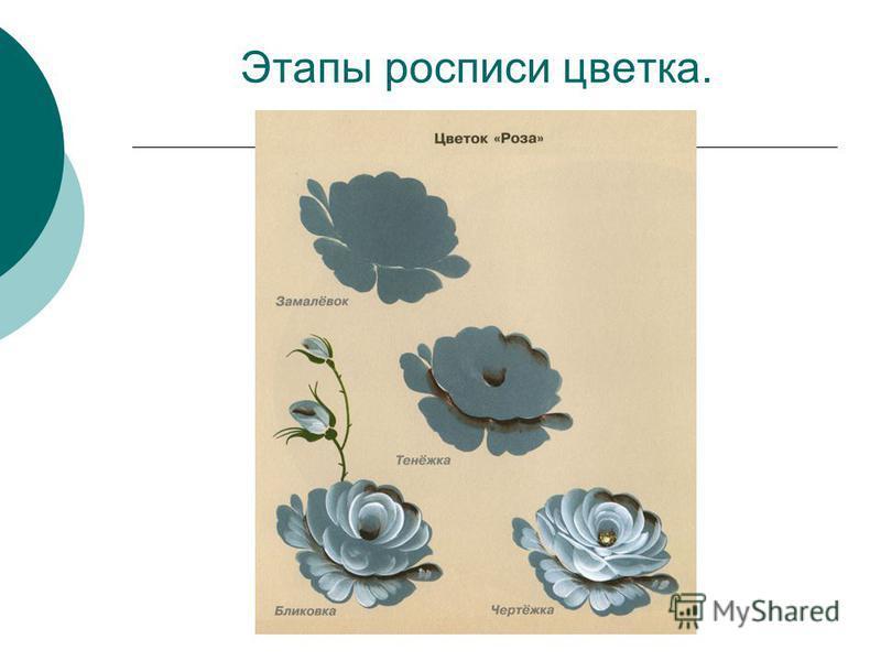 Этапы росписи цветка.