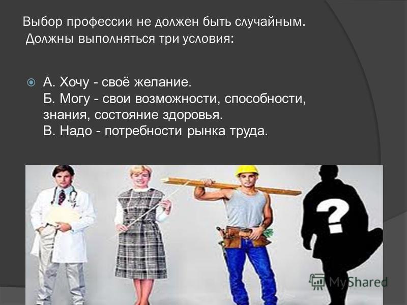 Выбор профессии не должен быть случайным. Должны выполняться три условия: А. Хочу - своё желание. Б. Могу - свои возможности, способности, знания, состояние здоровья. В. Надо - потребности рынка труда.