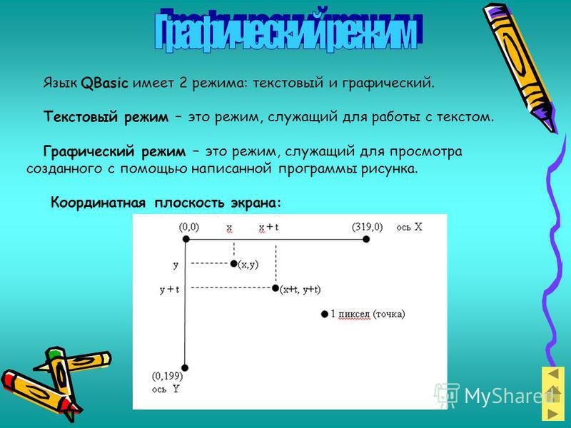Язык QBasic имеет 2 режима: текстовый и графический. Текстовый режим – это режим, служащий для работы с текстом. Графический режим – это режим, служащий для просмотра созданного с помощью написанной программы рисунка. Координатная плоскость экрана: