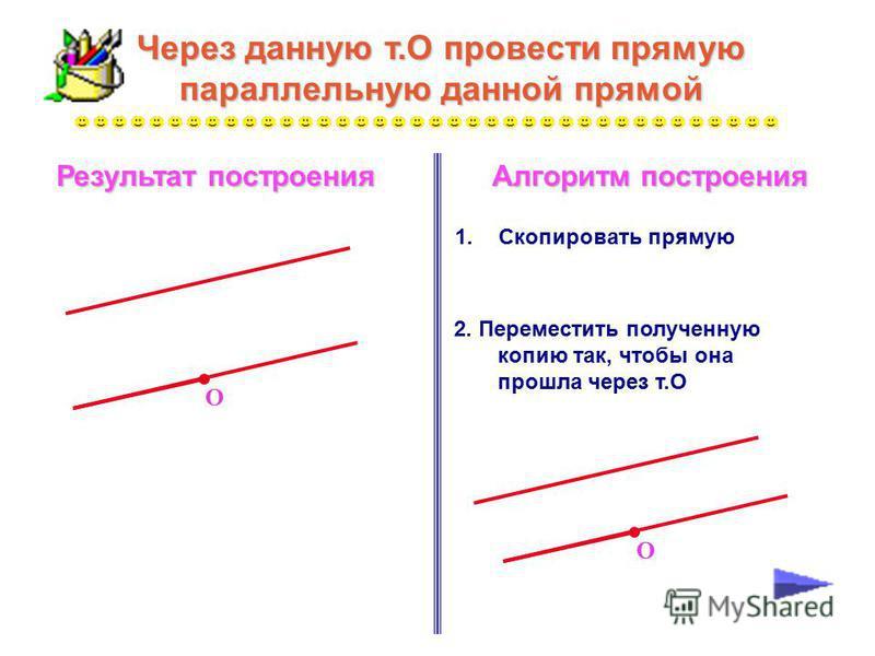 Результат построения Через данную т.О провести прямую параллельную данной прямой 2. Переместить полученную копию так, чтобы она прошла через т.О 1. Скопировать прямую О О