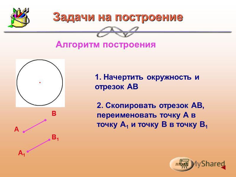 Алгоритм построения А В1В1 А1А1 В 1. Начертить окружность и отрезок АВ 2. Скопировать отрезок АВ, переименовать точку А в точку А 1 и точку В в точку В 1 Задачи на построение