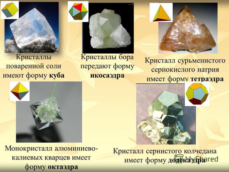 Кристаллы поваренной соли имеют форму куба Кристаллы бора передают форму икосаэдра Монокристалл алюминиево- калиевых кварцев имеет форму октаэдра Кристалл сурьмянистого сернокислого натрия имеет форму тетраэдра Кристалл сернистого колчедана имеет фор