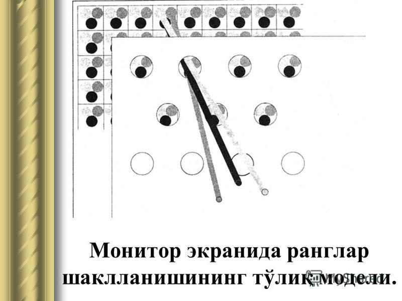 Монитор экранида ранглар шаклланишининг тўлиқ модели.