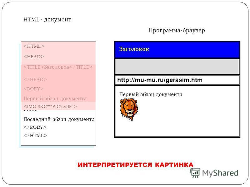 программа для создания документа с картинками