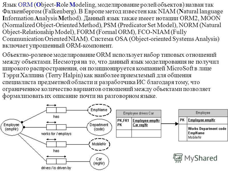 Язык ORM (Object-Role Modeling, моделирование ролей объектов) назван так Фалкенбергом (Falkenberg). В Европе метод известен как NIAM (Natural language Information Analysis Method). Данный язык также имеет нотации ORM2, MOON (Normalized Object-Oriente