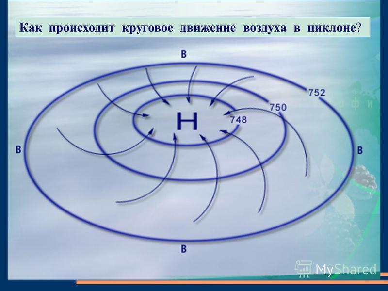 Как происходит круговое движение воздуха в циклоне?
