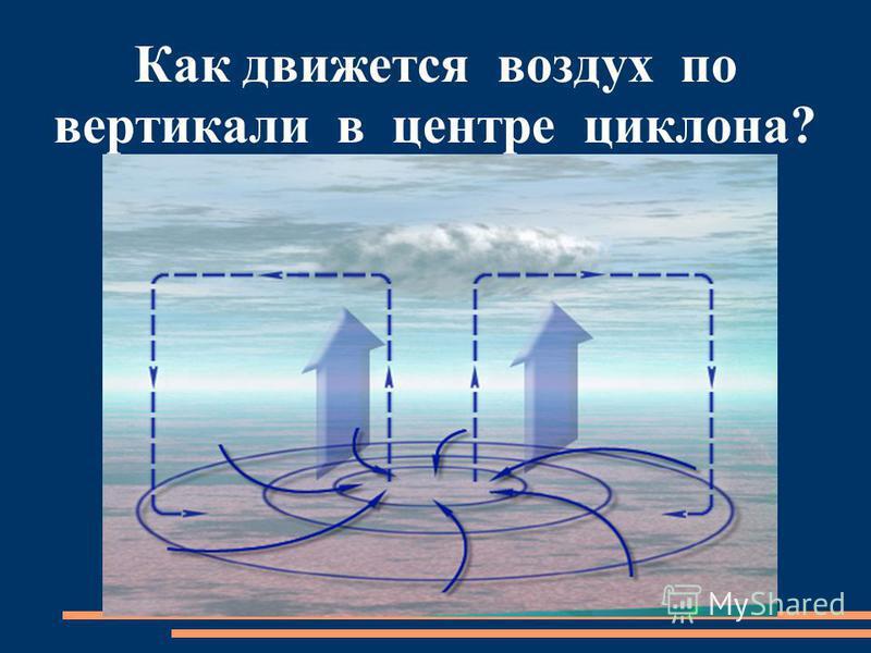 Как движется воздух по вертикали в центре циклона?