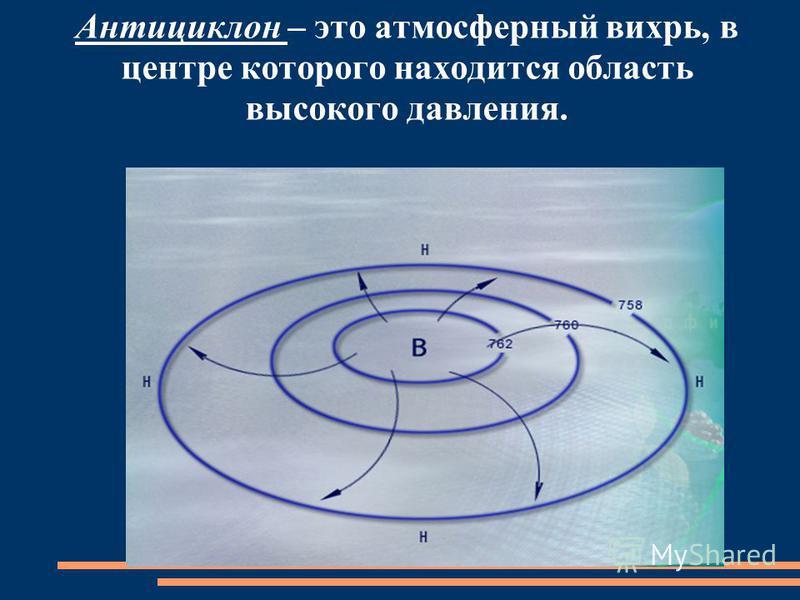 Антициклон – это атмосферный вихрь, в центре которого находится область высокого давления.