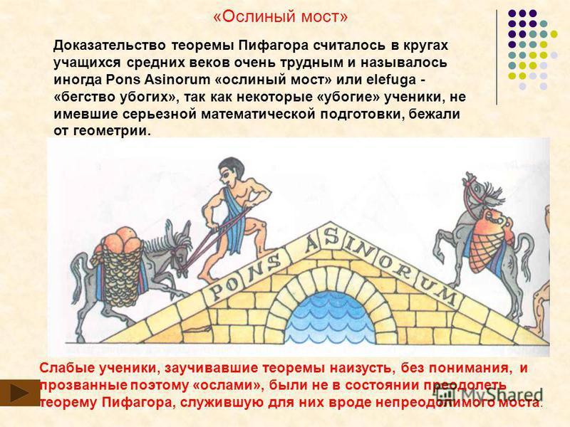 «Ослиный мост» Доказательство теоремы Пифагора считалось в кругах учащихся средних веков очень трудным и называлось иногда Pons Asinorum «ослиный мост» или elefuga - «бегство убогих», так как некоторые «убогие» ученики, не имевшие серьезной математич