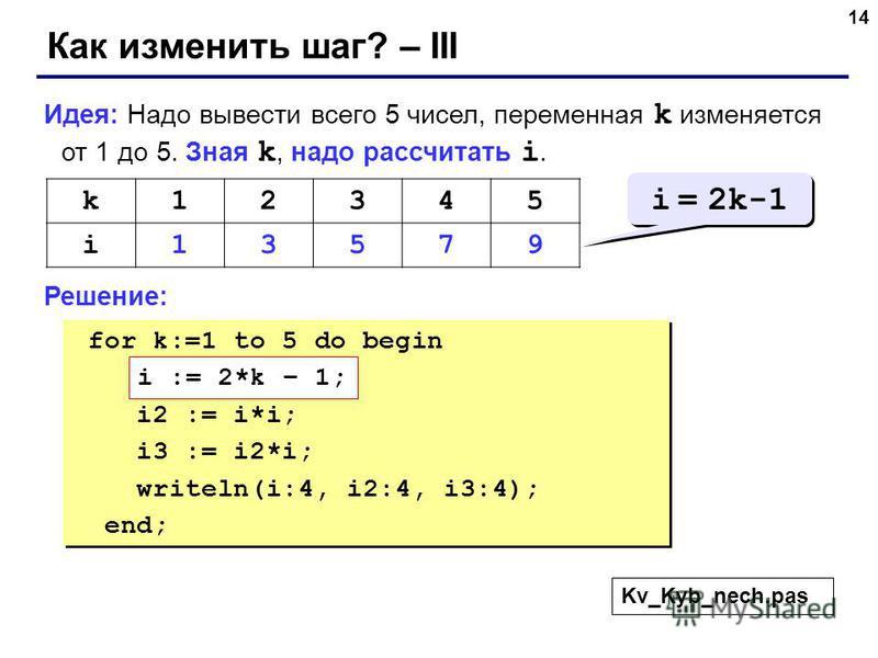 14 Как изменить шаг? – III Идея: Надо вывести всего 5 чисел, переменная k изменяется от 1 до 5. Зная k, надо рассчитать i. Решение: k12345 i13579 i = 2k-1 for k:=1 to 5 do begin ??? i2 := i*i; i3 := i2*i; writeln(i:4, i2:4, i3:4); end; for k:=1 to 5