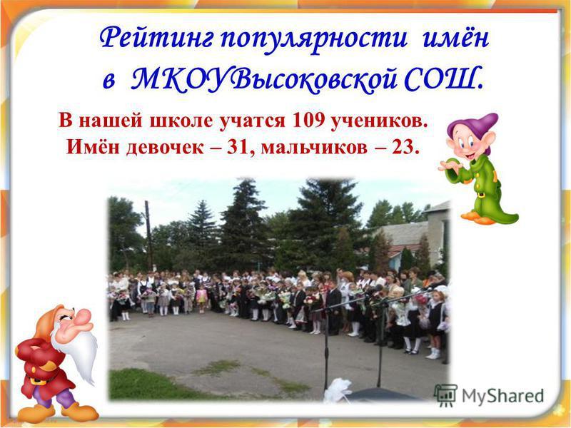 В нашей школе учатся 109 учеников. Имён девочек – 31, мальчиков – 23. Рейтинг популярности имён в МКОУВысоковской СОШ. В нашей школе учатся 109 учеников. Имён девочек – 31, мальчиков – 23.