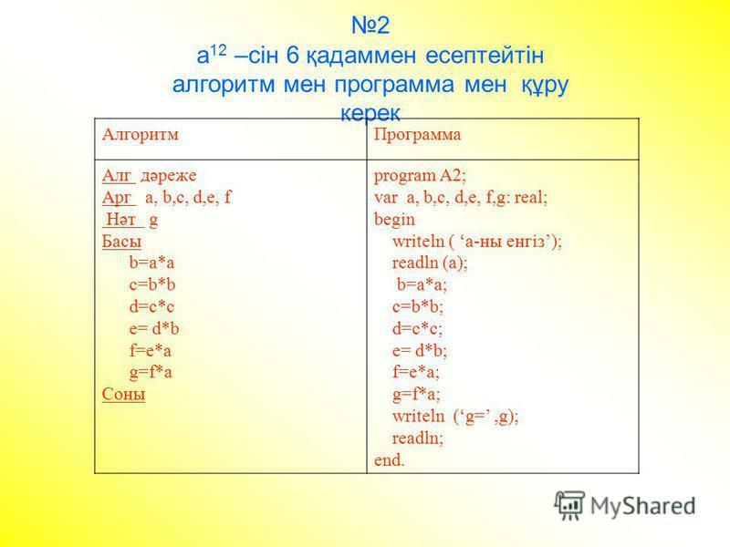 2 а 12 –сін 6 қадаммен есептейтін алгоритм мен программа мен құру керек АлгоритмПрограмма Алг дәреже Арг a, b,c, d,e, f Нәт g Басы b=a*a c=b*b d=c*c e= d*b f=e*a g=f*a Соңы program A2; var a, b,c, d,e, f,g: real; begin writeln ( а-ны енгіз); readln (