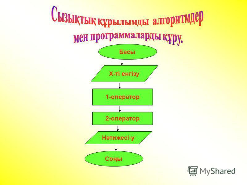 Басы Х-ті енгізу 1-оператор 2-оператор Нәтижесі-у Соңы