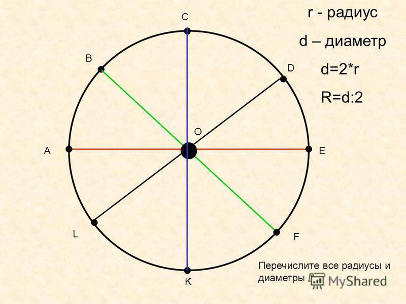 А В С D E F K L O r - радиус d – диаметр d=2*r R=d:2 Перечислите все радиусы и диаметры