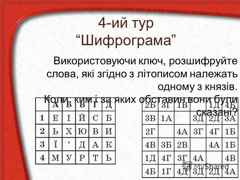 4-ий тур Шифрограма Використовуючи ключ, розшифруйте слова, які згідно з літописом належать одному з князів. Коли, ким і за яких обставин вони були сказані?