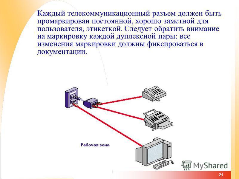 21 Каждый телекоммуникационный разъем должен быть промаркирован постоянной, хорошо заметной для пользователя, этикеткой. Следует обратить внимание на маркировку каждой дуплексной пары: все изменения маркировки должны фиксироваться в документации.