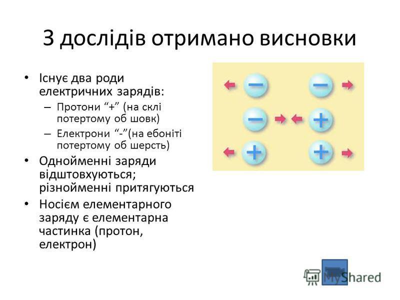З дослідів отримано висновки Існує два роди електричних зарядів: – Протони + (на склі потертому об шовк) – Електрони -(на ебоніті потертому об шерсть) Однойменні заряди відштовхуються; різнойменні притягуються Носієм елементарного заряду є елементарн