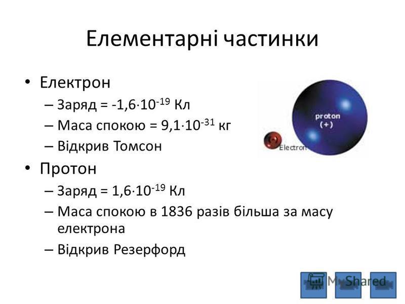 Елементарні частинки Електрон – Заряд = -1,6 10 -19 Кл – Маса спокою = 9,1 10 -31 кг – Відкрив Томсон Протон – Заряд = 1,6 10 -19 Кл – Маса спокою в 1836 разів більша за масу електрона – Відкрив Резерфорд