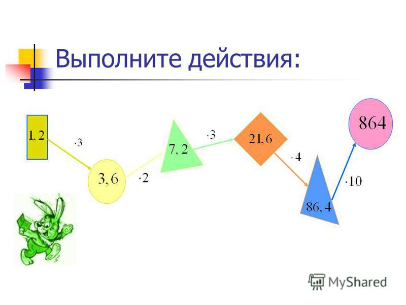 Умножение и деление десятичных дробей на натуральные числа Задания для устного счета Упражнение 22 5 класс