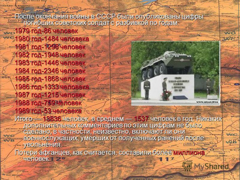 После окончания войны в СССР были опубликованы цифры погибших советских солдат с разбивкой по годам: 1979 год-86 человек 1980 год-1484 человека 1981 год-1298 человек 1982 год-1948 человек 1983 год-1446 человек 1984 год-2346 человек 1985 год-1868 чело