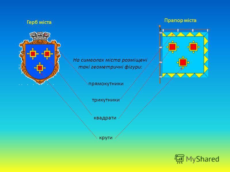 Герб міста Прапор міста На символах міста розміщені такі геометричні фігури: квадрати круги прямокутники трикутники