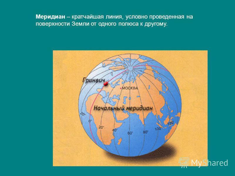 Меридиан – кратчайшая линия, условно проведенная на поверхности Земли от одного полюса к другому.