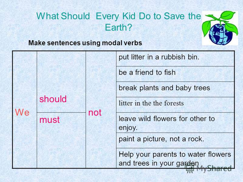 What Should Every Kid Do to Save the Earth? Make sentences using modal verbs We should not put litter in a rubbish bin. be a friend to fish break plants and baby trees litter in the the forests must leave wild flowers for other to enjoy. paint a pict
