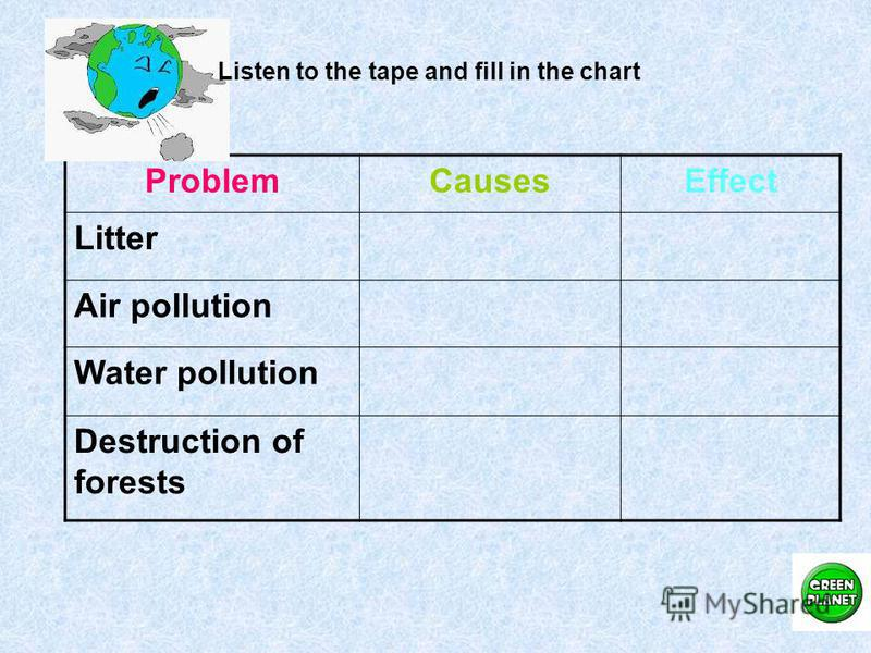 ProblemCausesEffect Litter Air pollution Water pollution Destruction of forests Listen to the tape and fill in the chart