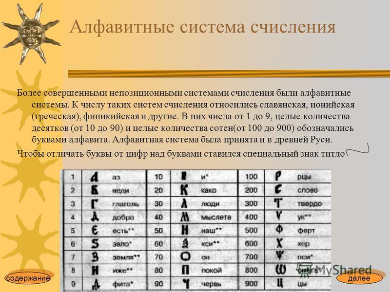 Алфавитные система счисления Более совершенными непозиционными системами счисления были алфавитные системы. К числу таких систем счисления относились славянская, ионийская (греческая), финикийская и другие. В них числа от 1 до 9, целые количества дес