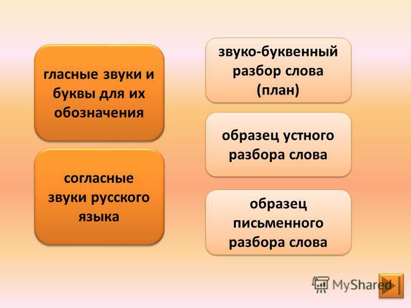 звуко-буквенный разбор слова (план) звуко-буквенный разбор слова (план) гласные звуки и буквы для их обозначения гласные звуки и буквы для их обозначения согласные звуки русского языка согласные звуки русского языка образец устного разбора слова обра