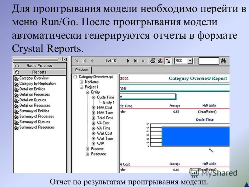 Для проигрывания модели необходимо перейти в меню Run/Go. После проигрывания модели автоматически генерируются отчеты в формате Crystal Reports. Отчет по результатам проигрывания модели.